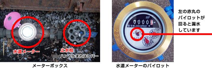 水道メーターの漏水確認